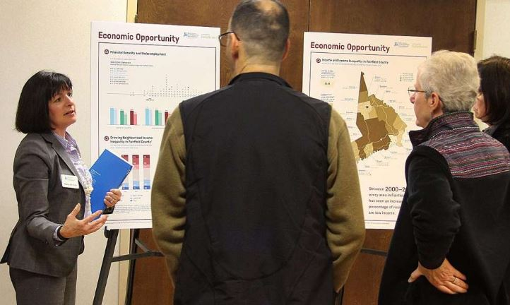 Connecticut data by DataHaven presented at Danbury Library