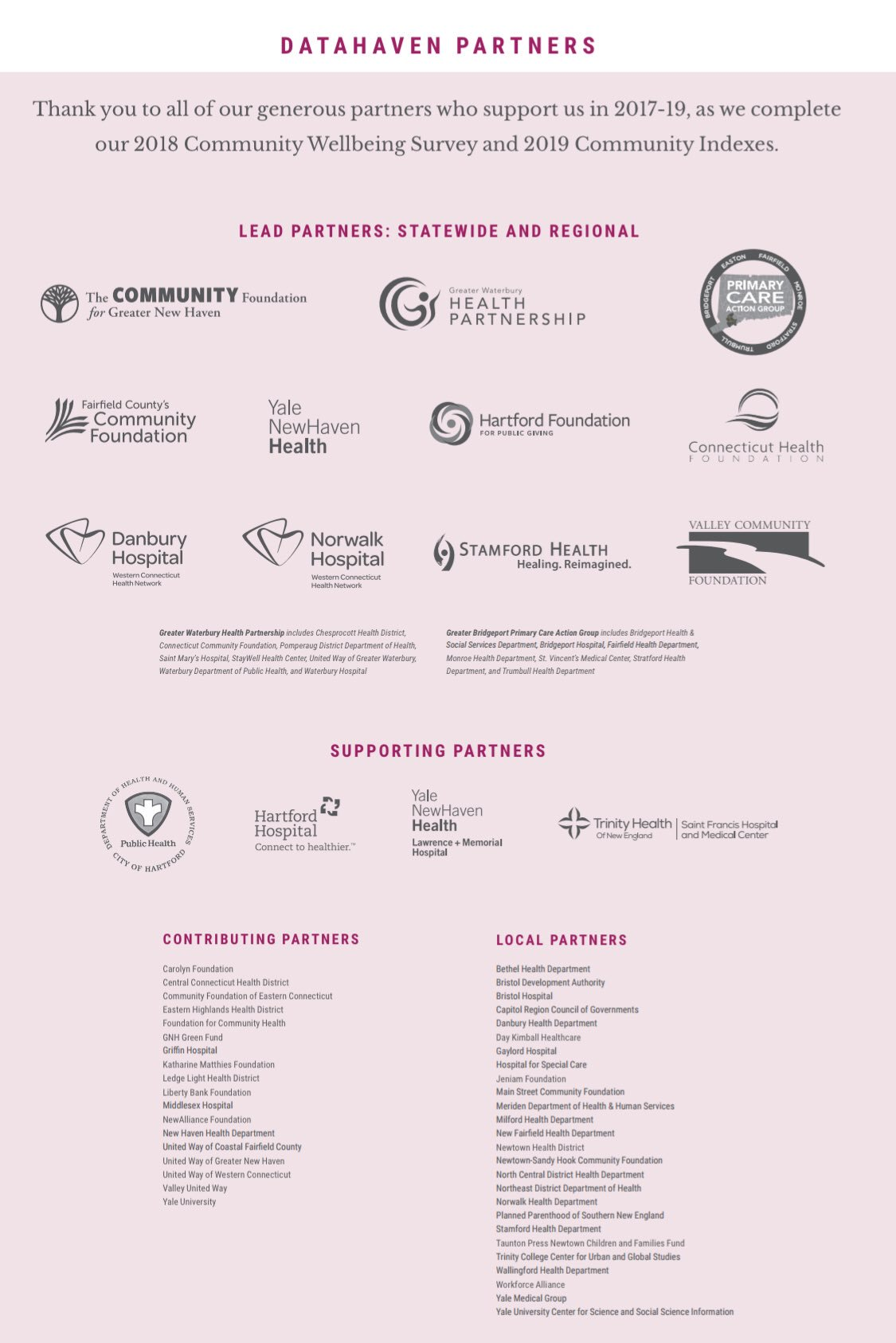 partners and funders 2018 2019